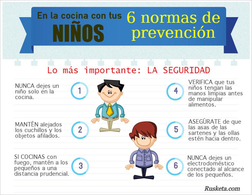 Infografía sobre las normas de prevención de accidentes en la cocina