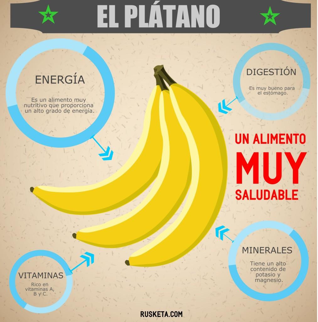 Infografía de los beneficios del plátano