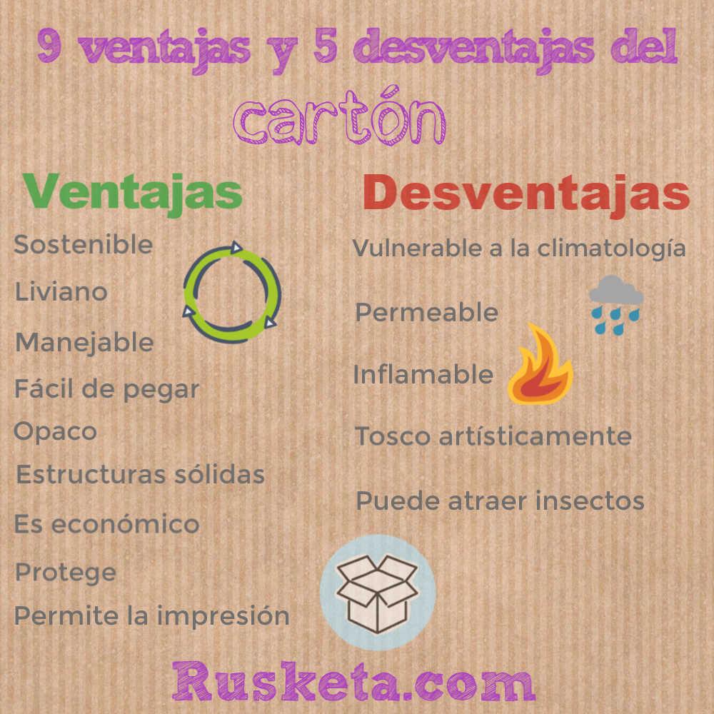 Infografía de nueve ventajas y cinco desventajas del cartón