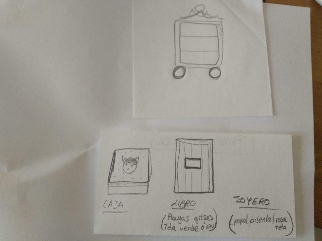 Ejemplo práctico de cómo hacer un boceto