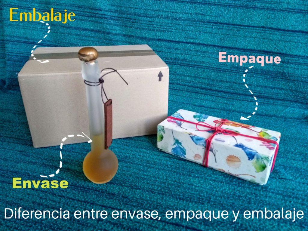 Diferencia entre envase, empaque y embalaje
